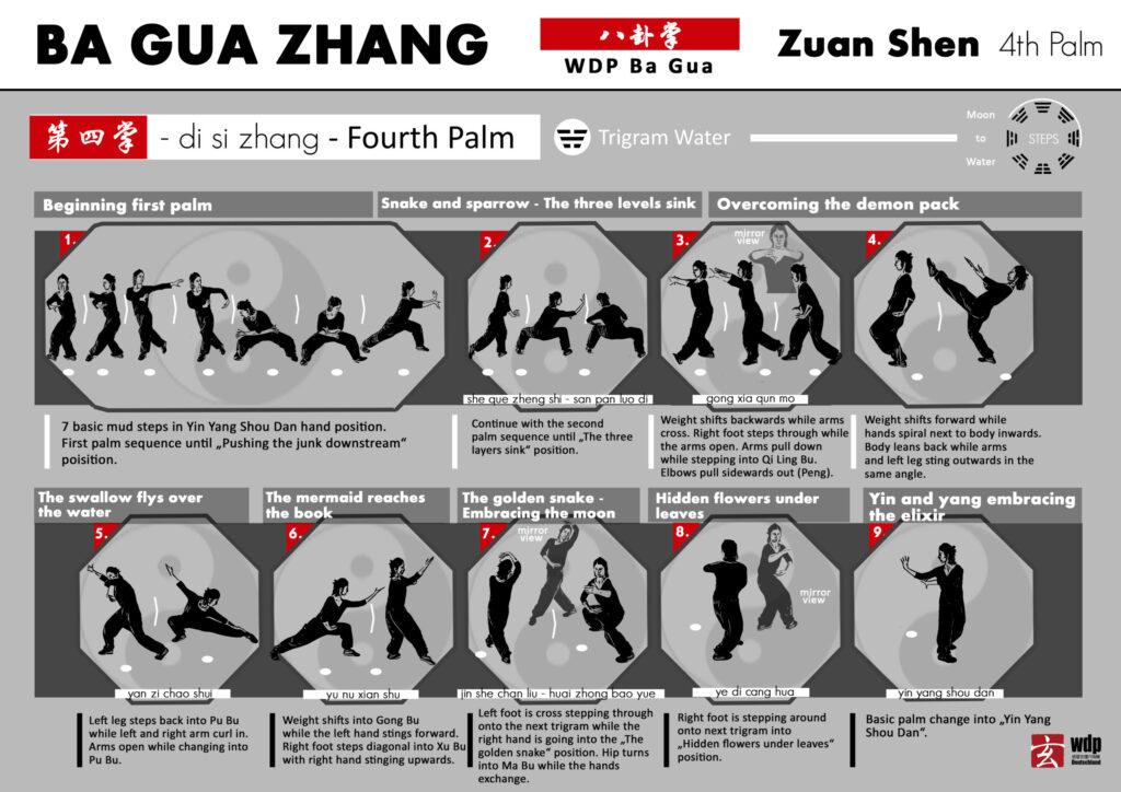 Xuan-Shen-Ba-Gua-4-scaled.jpg