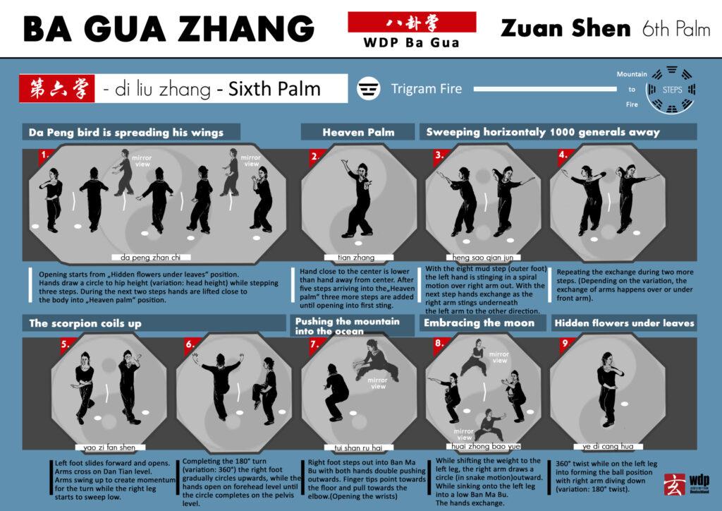 Xuan-Shen-Ba-Gua-6-scaled.jpg