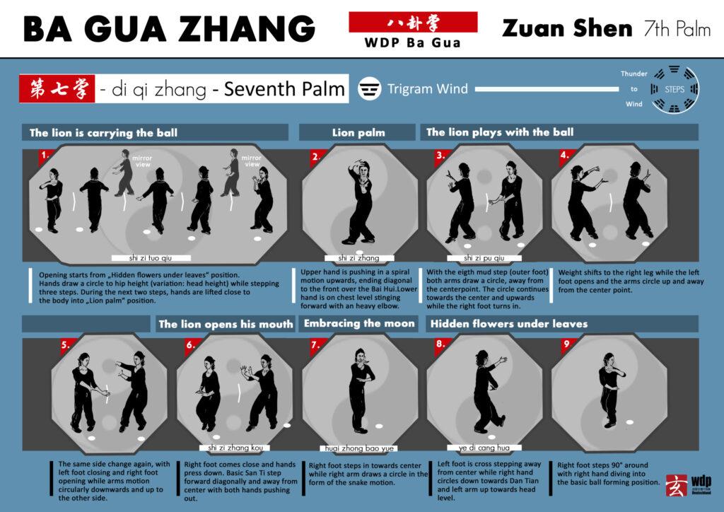 Xuan-Shen-Ba-Gua-7-scaled.jpg
