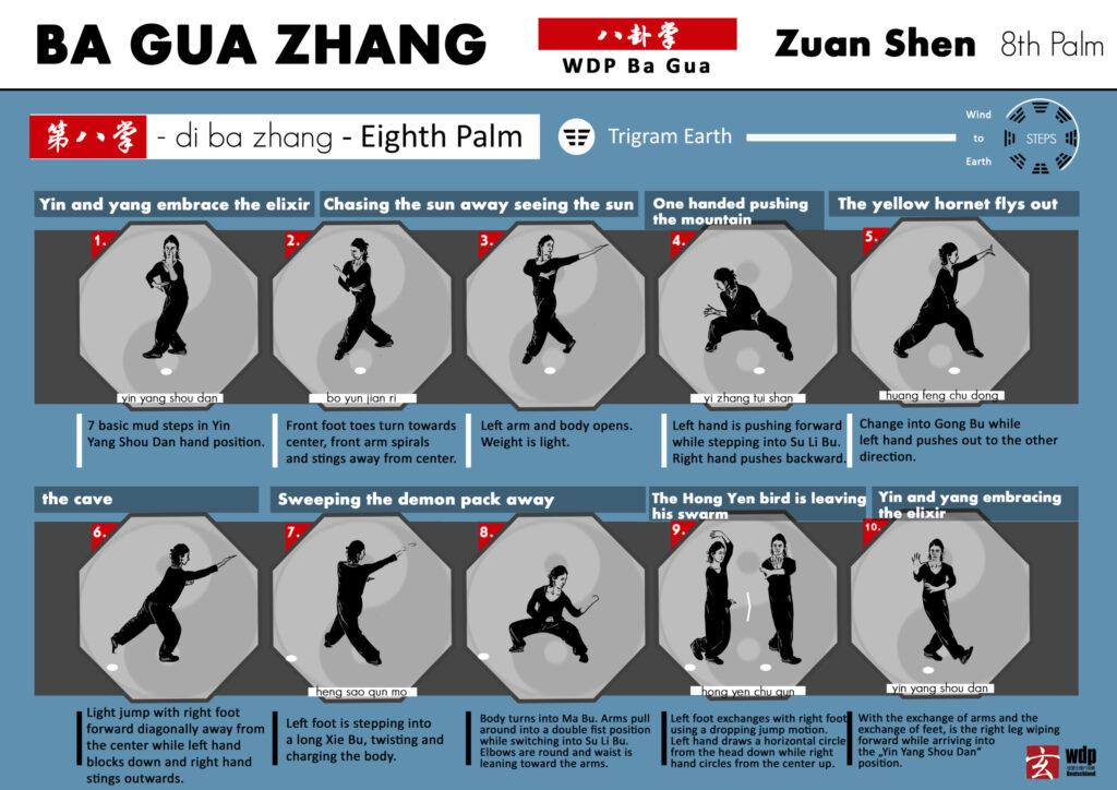Xuan-Shen-Ba-Gua-8-scaled.jpg